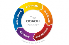 mô hình coach - the coach model